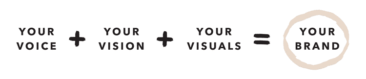 your voice + your vision + your visuals = your brand